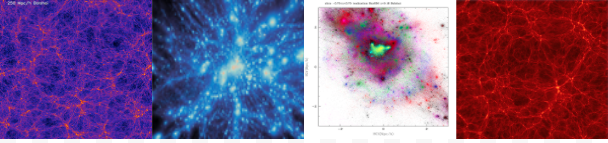 The Bolshoi simulation is the most accurate cosmological simulation of the evolution of the large-scale dark matter structure of the Universe yet made.